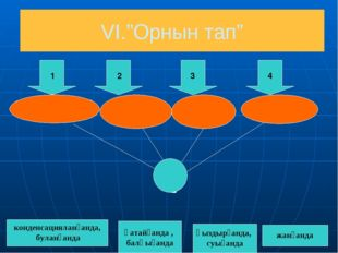 "VІ.""Орнын тап"" Q=cm(t2-t1) Q=qm Q= λm Q=rm Q 1 2 3 4 қыздырғанда, суығанда ко"