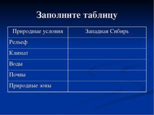 Заполните таблицу Природные условияЗападная Сибирь Рельеф Климат Воды Поч