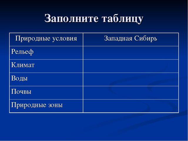 Заполните таблицу Природные условияЗападная Сибирь Рельеф Климат Воды Поч...