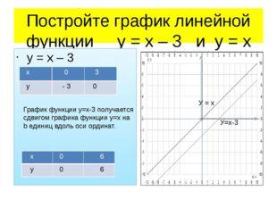 Постройте график линейной функции у = х – 3 и у = х у = х – 3 у= х у= х х у У