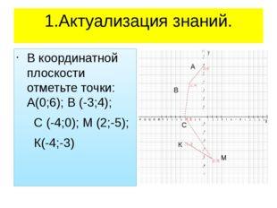 1.Актуализация знаний. В координатной плоскости отметьте точки: А(0;6); В (-3