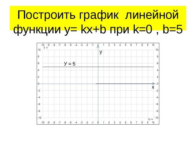 Построить график линейной функции у= kх+b при k=0 , b=5 х у У = 5