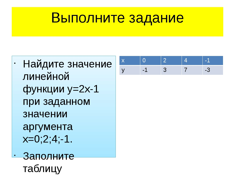 Выполните задание Найдите значение линейной функции у=2х-1 при заданном значе...