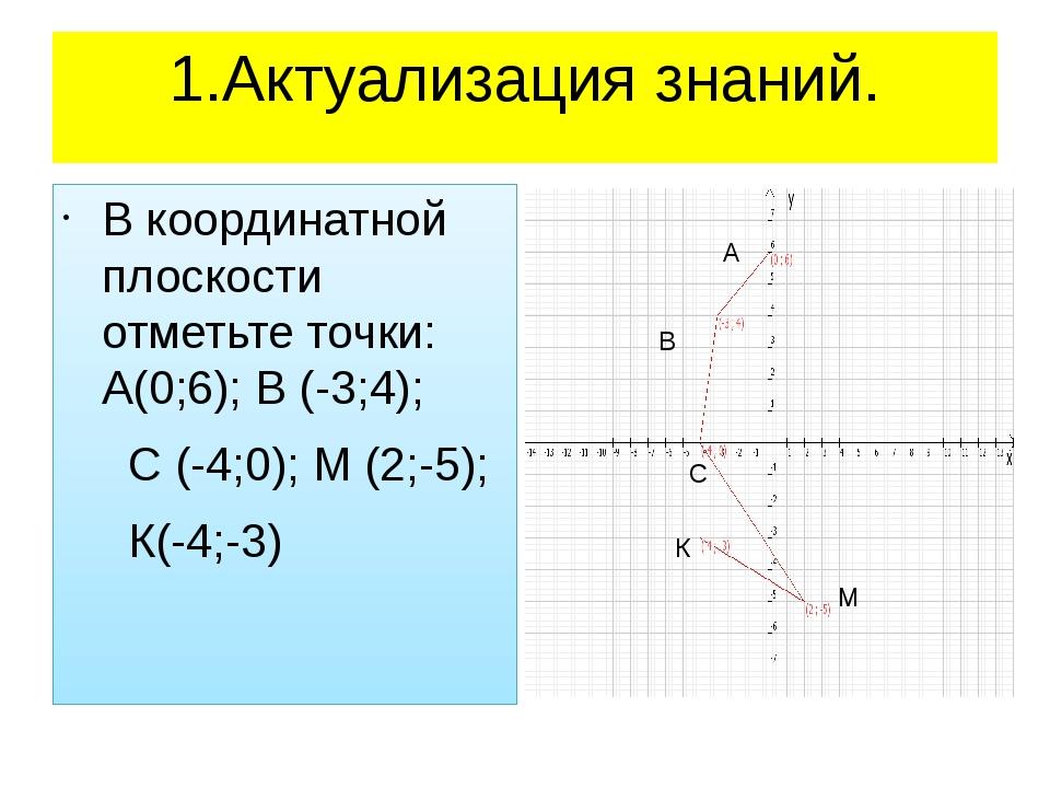 1.Актуализация знаний. В координатной плоскости отметьте точки: А(0;6); В (-3...