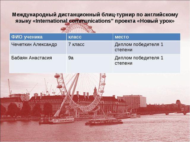 Международный дистанционный блиц-турнир по английскому языку «International c...