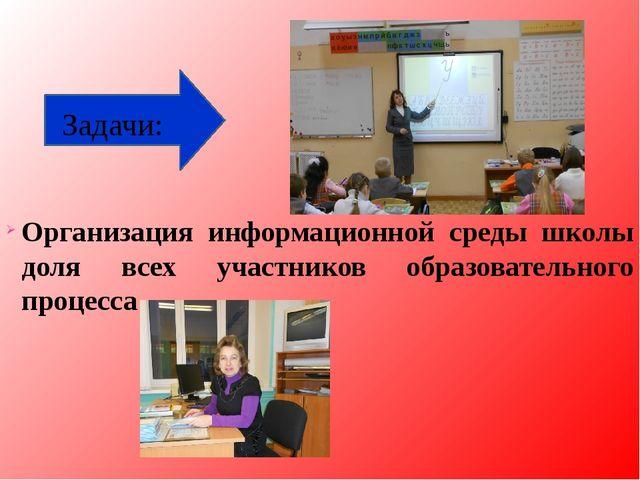 Организация информационной среды школы доля всех участников образовательного...