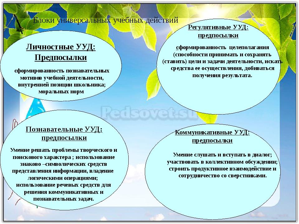 Блоки универсальных учебных действий Личностные УУД: Предпосылки сформирован...