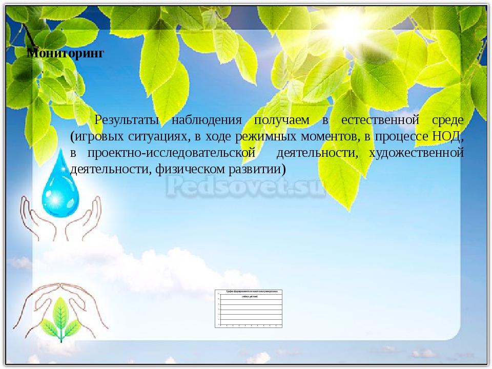 Мониторинг Результаты наблюдения получаем в естественной среде (игровых ситу...