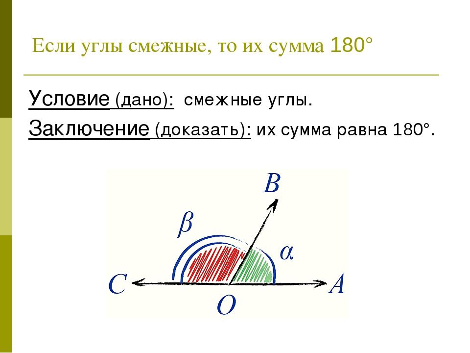 Если углы смежные, то их сумма 180° Условие (дано): смежные углы. Заключение...