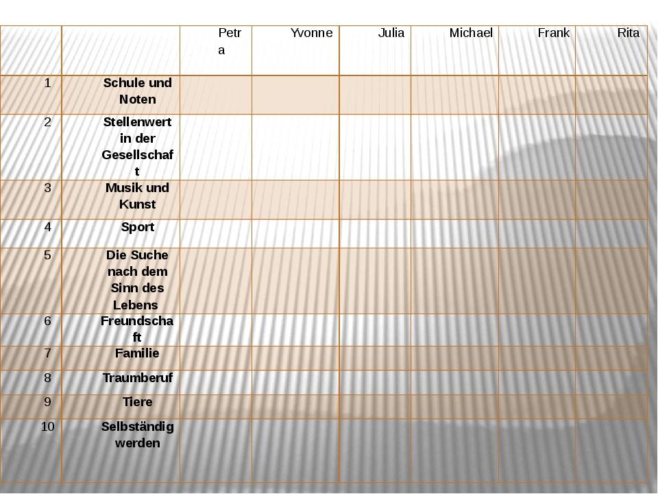 Petra Yvonne Julia Michael Frank Rita 1 Schule und Noten 2 Stellenwert in de...