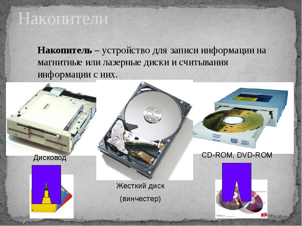 Накопители Накопитель – устройство для записи информации на магнитные или лаз...