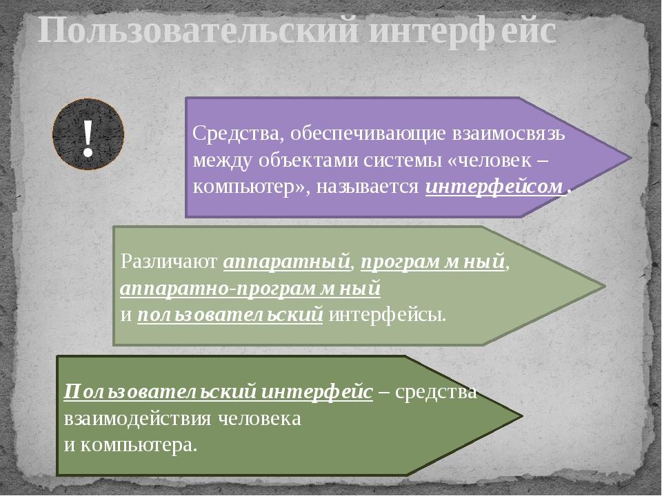 Пользовательский интерфейс Средства, обеспечивающие взаимосвязь между объекта...