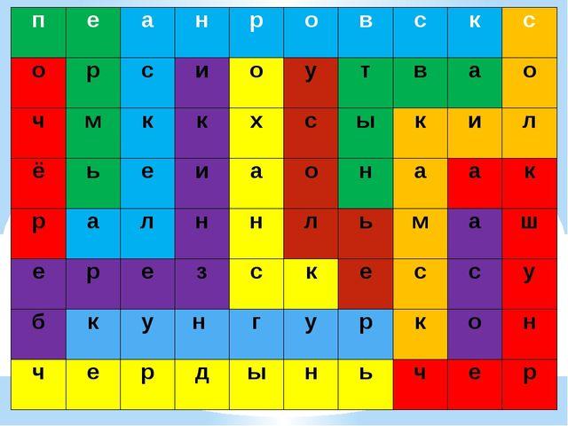 п е а н р о в с к с о р с и о у т в а о ч м к к х с ы к и л ё ь е и а о н а...