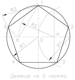 трясетесь-то Актуальные разделить радиус круга на 5 частей варьируется