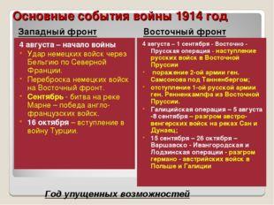 Основные события войны 1914 год Западный фронт Восточный фронт 4 августа – на
