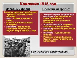 Кампания 1915 год Военные действия приобретают характер стратегической оборон