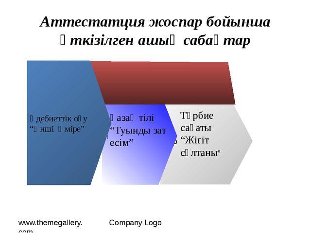 """www.themegallery.com Company Logo Тәр Қ Әдебиеттік оқу """"Әнші Әміре"""" Қазақ тіл..."""