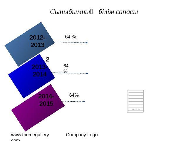 www.themegallery.com Company Logo Сыныбымның білім сапасы 4 2012- 2013 2 2013...