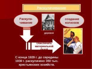 Обеспечить материальной базой С конца 1929 г. до середины 1939 г. раскулачено