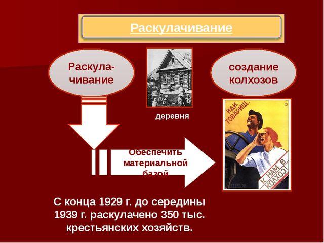 Обеспечить материальной базой С конца 1929 г. до середины 1939 г. раскулачено...