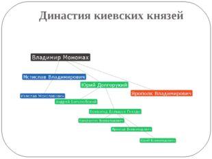 Династия киевских князей