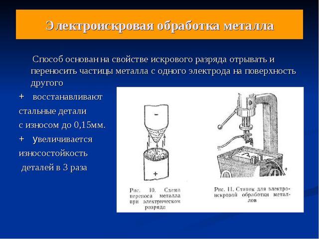 Электроискровая обработка металла Способ основан на свойстве искрового разряд...