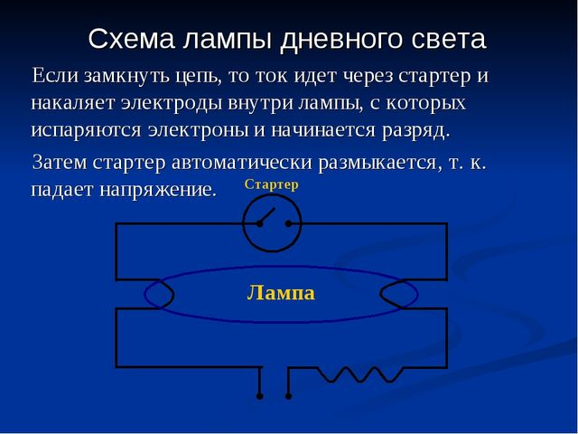 Схема лампы дневного света Если замкнуть цепь, то ток идет через стартер и на...
