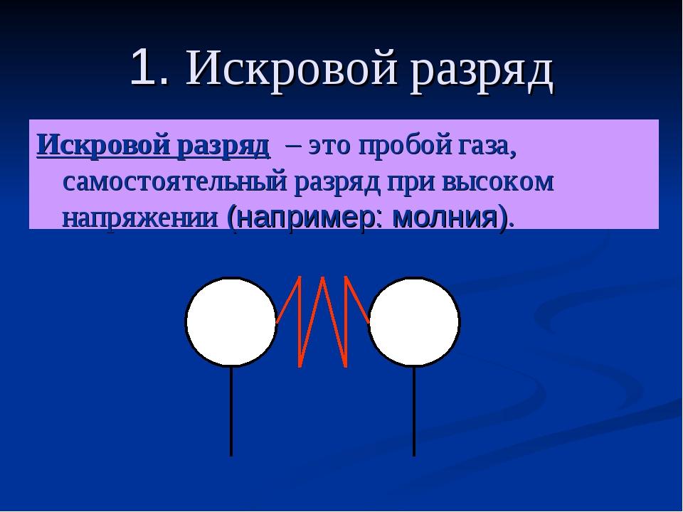 1. Искровой разряд Искровой разряд – это пробой газа, самостоятельный разряд...
