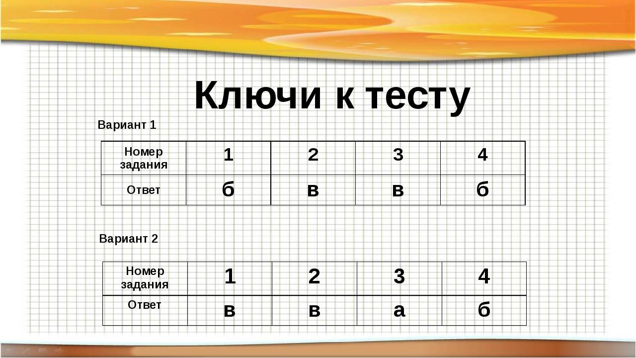 Ключи к тесту Вариант 1 Вариант 2 Номер задания 1 2 3 4 Ответ б в в б Номер з...
