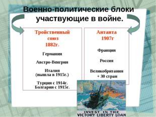 Военно-политические блоки участвующие в войне. Тройственный союз 1882г. Герма