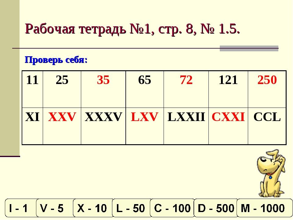 Рабочая тетрадь №1, стр. 8, № 1.5. Проверь себя: 1125356572121250 XIXX...