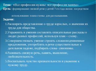 Тема: «Все профессии нужны- все профессии важны» Цель: формирование связной р