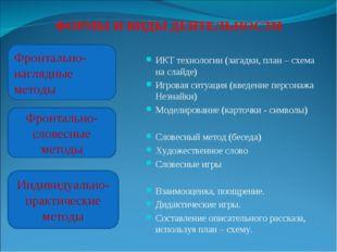 ФОРМЫ И ВИДЫ ДЕЯТЕЛЬНОСТИ ИКТ технологии (загадки, план – схема на слайде) И