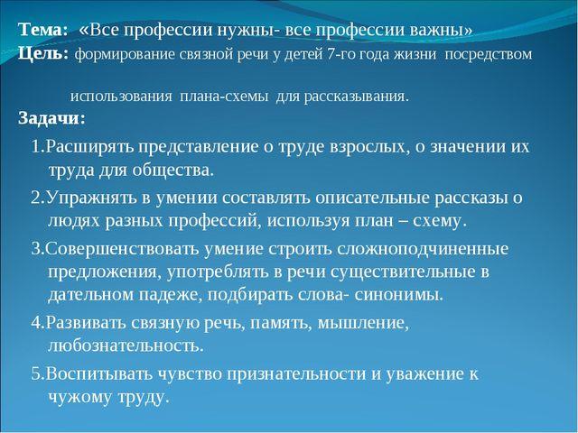 Тема: «Все профессии нужны- все профессии важны» Цель: формирование связной р...