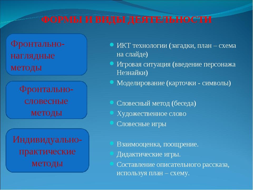 ФОРМЫ И ВИДЫ ДЕЯТЕЛЬНОСТИ ИКТ технологии (загадки, план – схема на слайде) И...