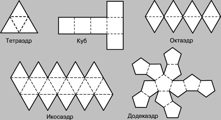 Как сделать своими руками геометрическую фигуру