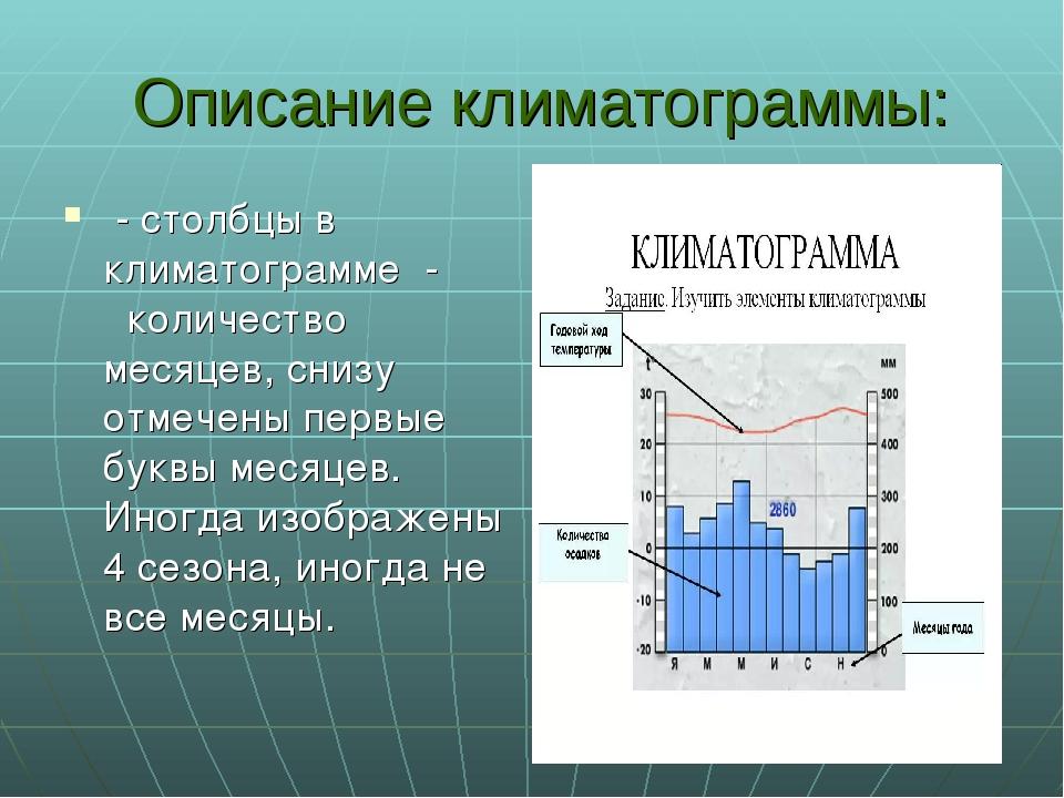 Описание климатограммы: - столбцы в климатограмме - количество месяцев, сниз...