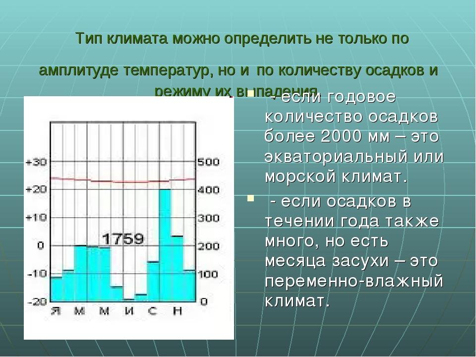 Тип климата можно определить не только по амплитуде температур, но и по коли...
