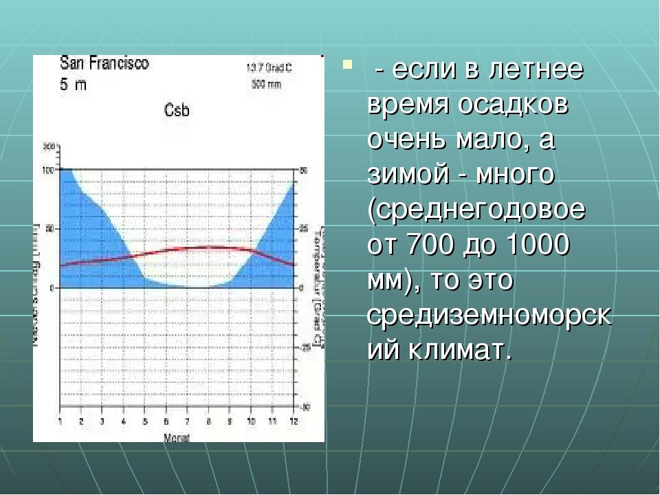 - если в летнее время осадков очень мало, а зимой - много (среднегодовое от...