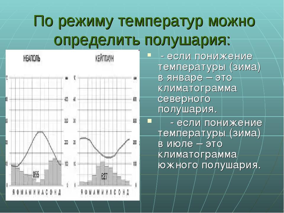 По режиму температур можно определить полушария: - если понижение температур...