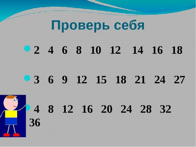 Проверь себя 2 4 6 8 10 12 14 16 18 3 6 9 12 15 18 21 24 27 4 8 12 16 20 24 2...