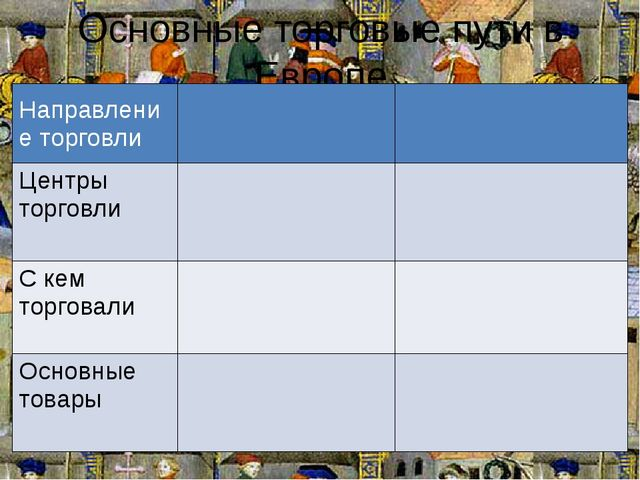 Основные торговые пути в Европе Направлениеторговли Центры торговли С кем тор...