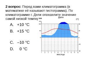 2 вопрос: Перед вами климатограмма (в математике её называют гистограмма). По