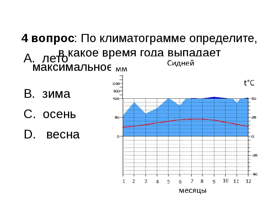 4 вопрос: По климатограмме определите, в какое время года выпадает максималь...