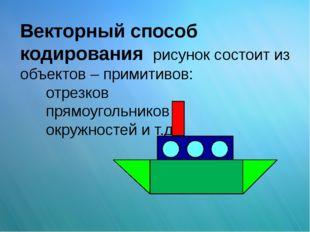 Векторный способ кодирования рисунок состоит из объектов – примитивов: отрезк