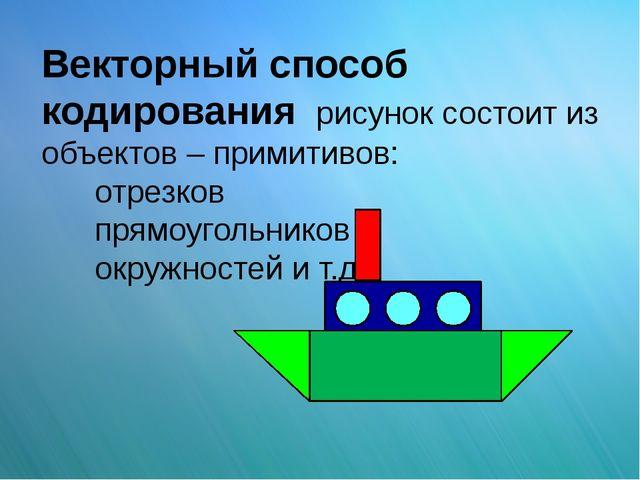 Векторный способ кодирования рисунок состоит из объектов – примитивов: отрезк...