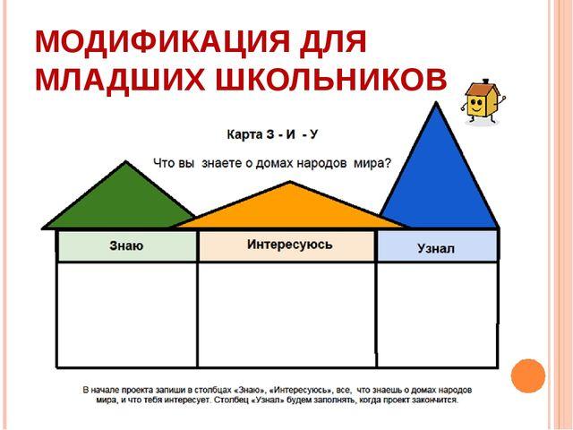 МОДИФИКАЦИЯ ДЛЯ МЛАДШИХ ШКОЛЬНИКОВ