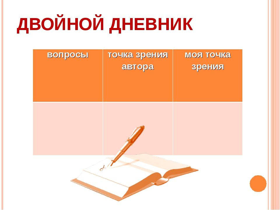 ДВОЙНОЙ ДНЕВНИК вопросыточка зрения авторамоя точка зрения