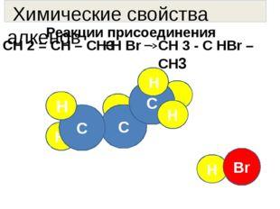 H Химические свойства алкенов Реакции присоединения СН 2 = СН – СН3 СН 3 - С