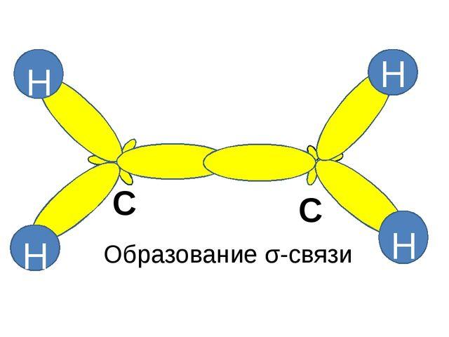 H H H H C C Образование σ-связи